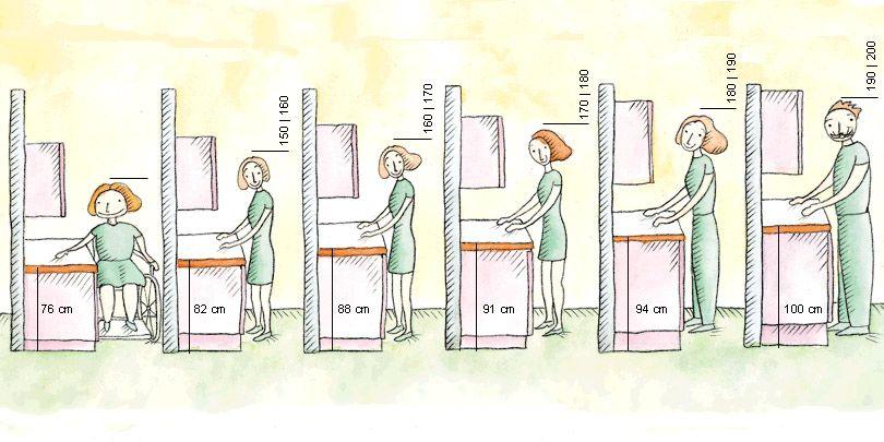 Hauteur Plan De Travail Ikea Largeur Plan De Travail Cuisine